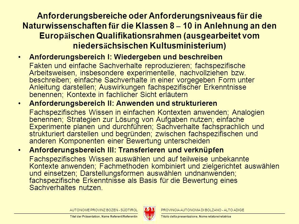 Anforderungsbereiche oder Anforderungsniveaus für die Naturwissenschaften für die Klassen 8 – 10 in Anlehnung an den Europäischen Qualifikationsrahmen (ausgearbeitet vom niedersächsischen Kultusministerium)