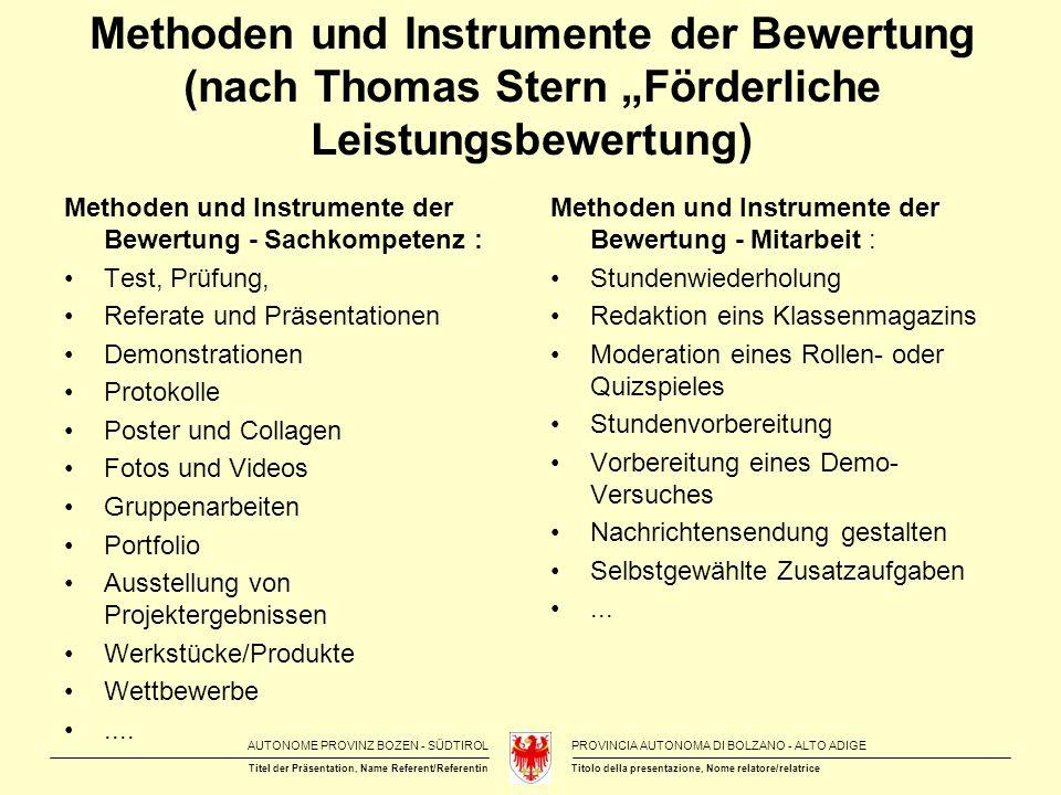 """Methoden und Instrumente der Bewertung (nach Thomas Stern """"Förderliche Leistungsbewertung)"""