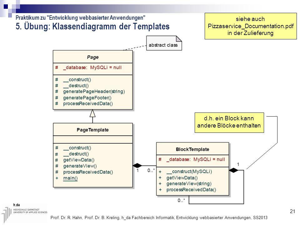 5. Übung: Klassendiagramm der Templates