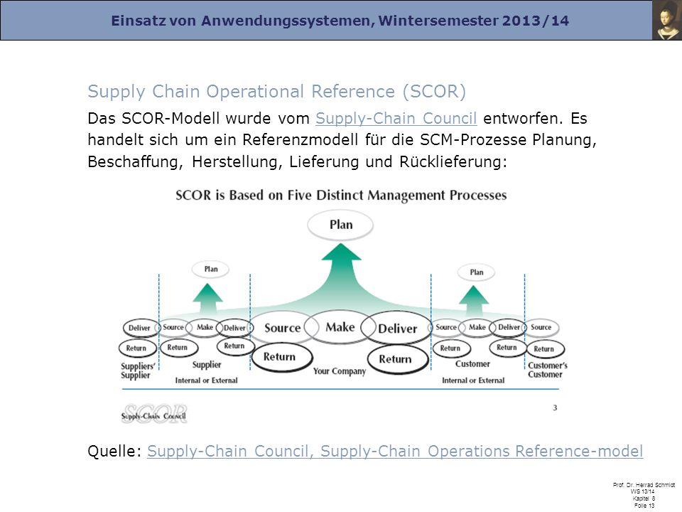 Supply Chain Operational Reference (SCOR)