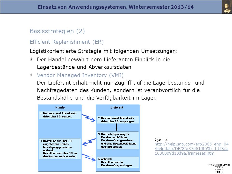 Basisstrategien (2) Efficient Replenishment (ER)