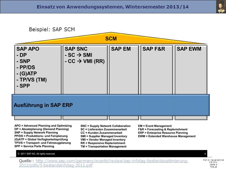 Beispiel: SAP SCM Quelle:: http://www.sap.com/germany/events/review/sap-infotag-bestandsoptimierung-2012/pdfs/5-bestandsinfotag-2012.pdf.