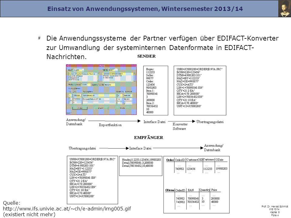 Die Anwendungssysteme der Partner verfügen über EDIFACT-Konverter zur Umwandlung der systeminternen Datenformate in EDIFACT- Nachrichten.