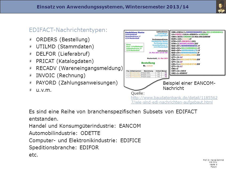 EDIFACT-Nachrichtentypen: