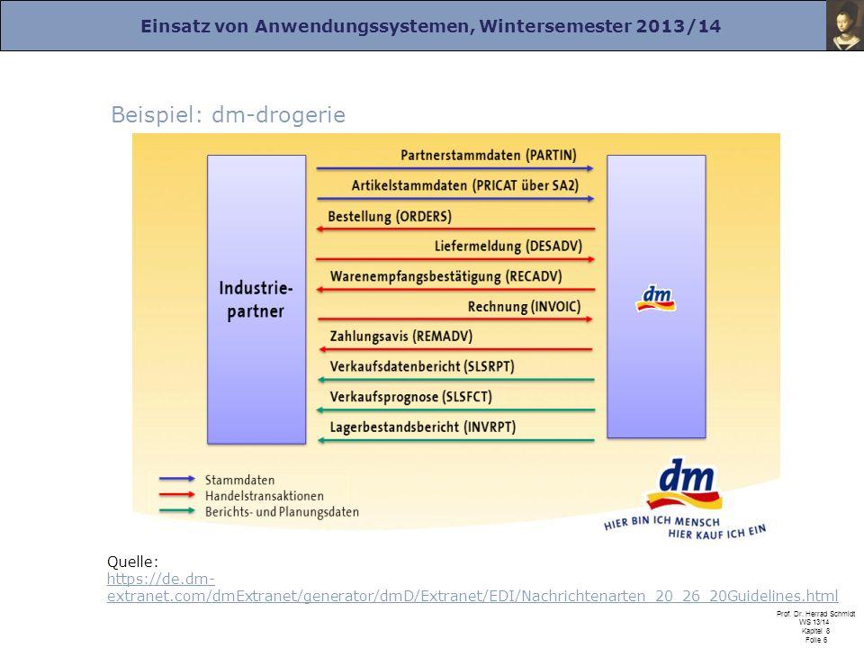 Beispiel: dm-drogerie