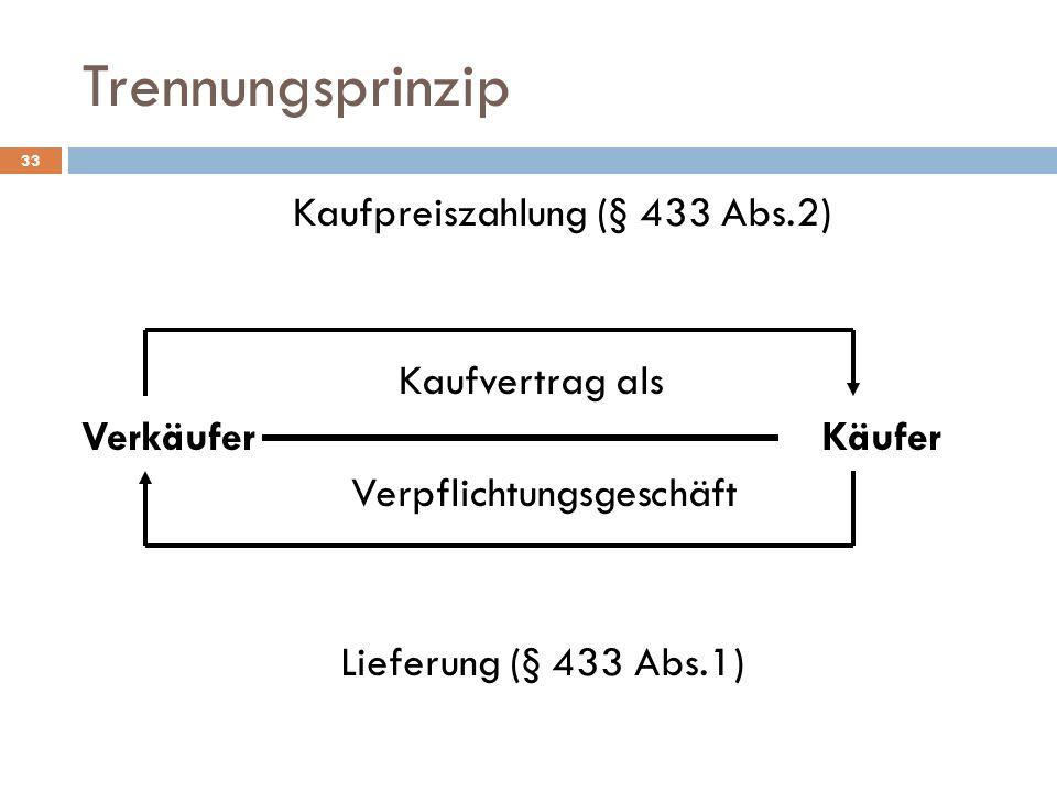 Trennungsprinzip Kaufpreiszahlung (§ 433 Abs.2) Kaufvertrag als