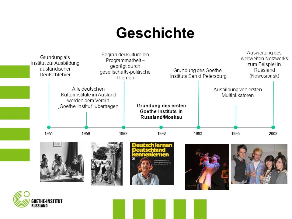Gründung des ersten Goethe-Instituts in Russland/Moskau