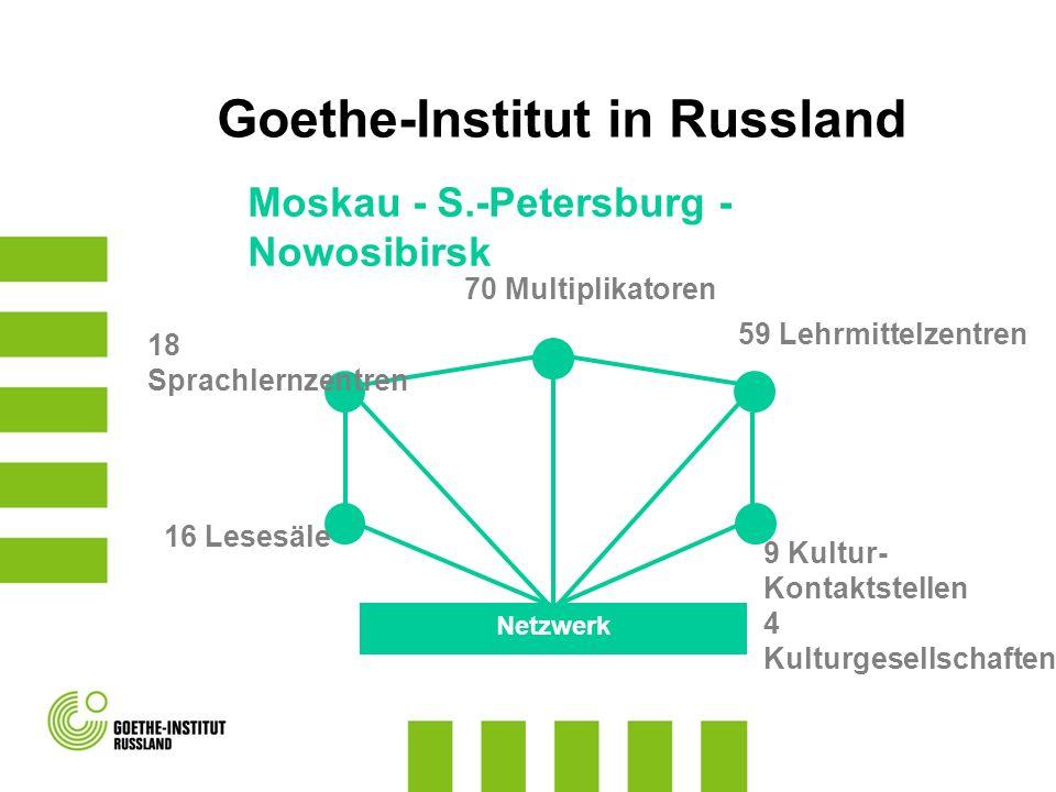 Goethe-Institut in Russland