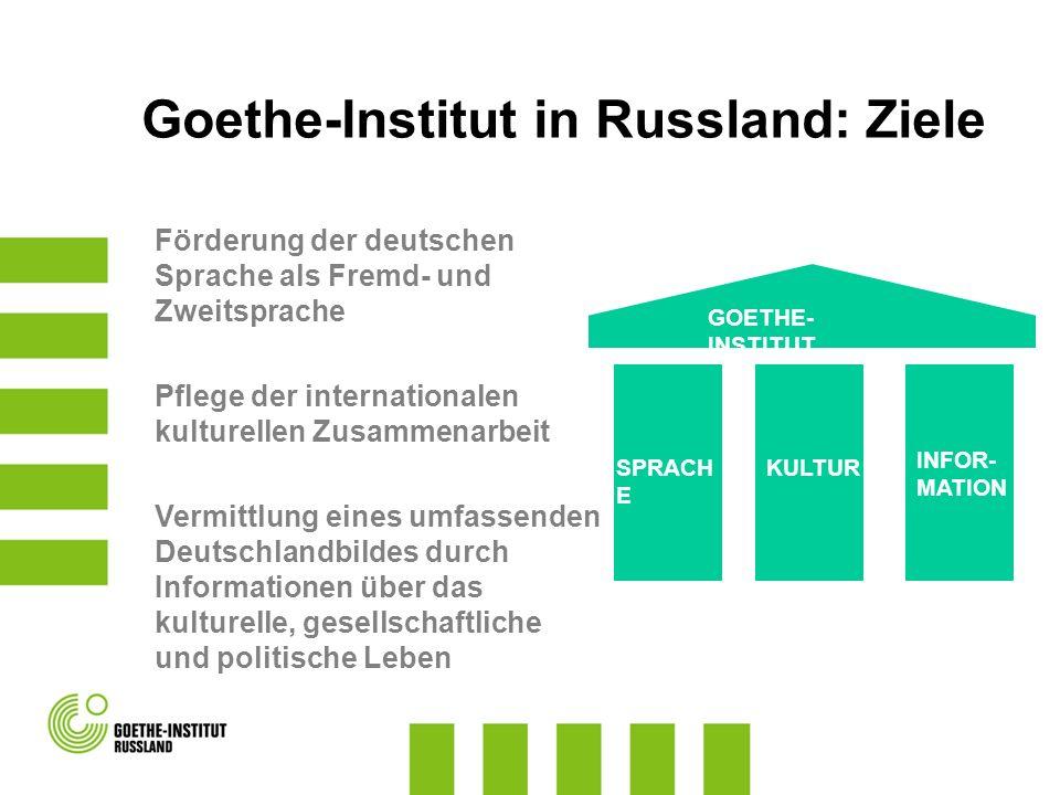 Goethe-Institut in Russland: Ziele
