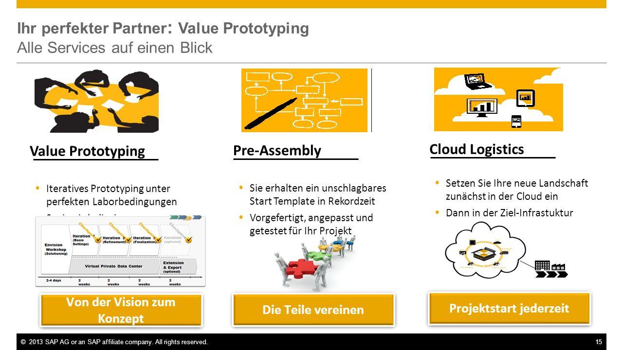 Ihr perfekter Partner: Value Prototyping Alle Services auf einen Blick