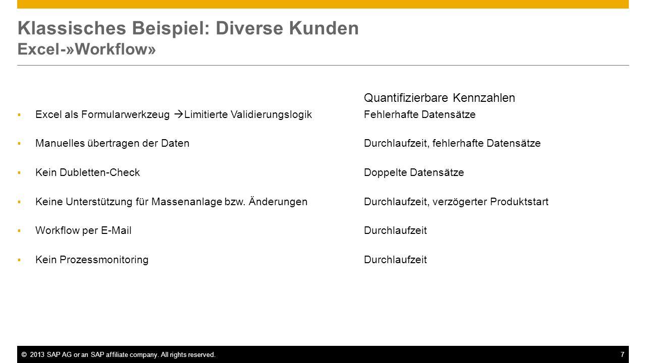 Klassisches Beispiel: Diverse Kunden Excel-»Workflow»