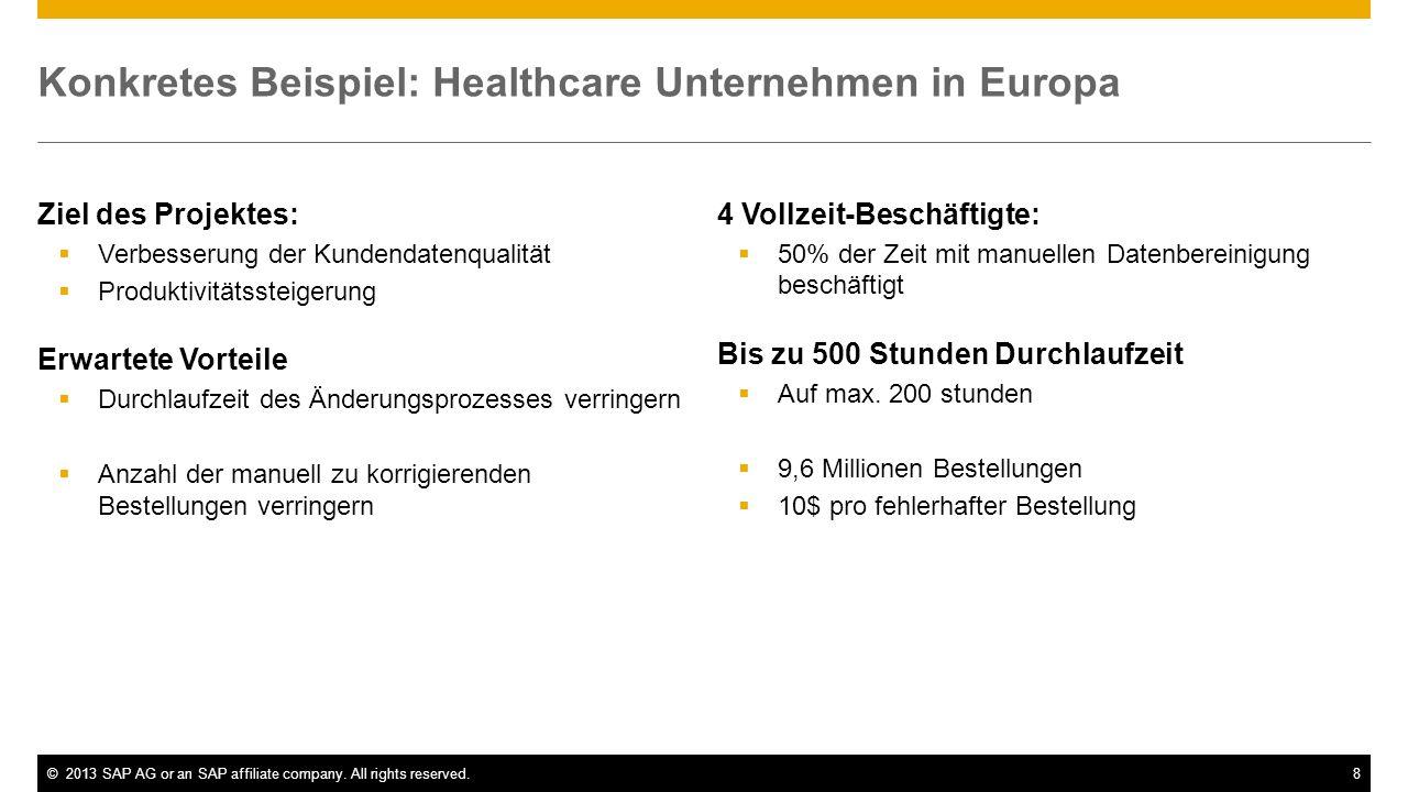 Konkretes Beispiel: Healthcare Unternehmen in Europa