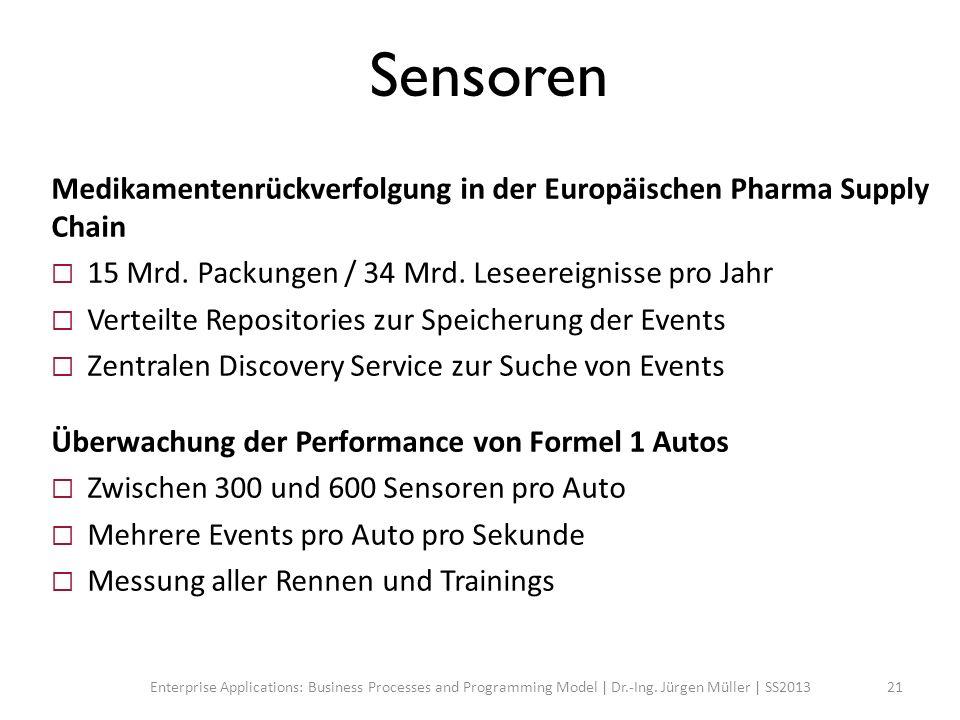 Sensoren Medikamentenrückverfolgung in der Europäischen Pharma Supply Chain. 15 Mrd. Packungen / 34 Mrd. Leseereignisse pro Jahr.