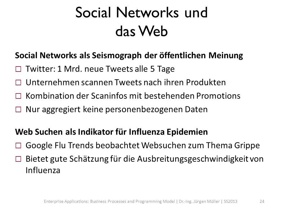 Social Networks und das Web