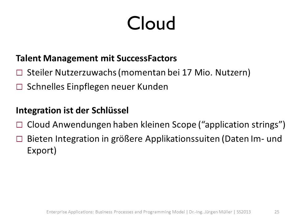 Cloud Talent Management mit SuccessFactors