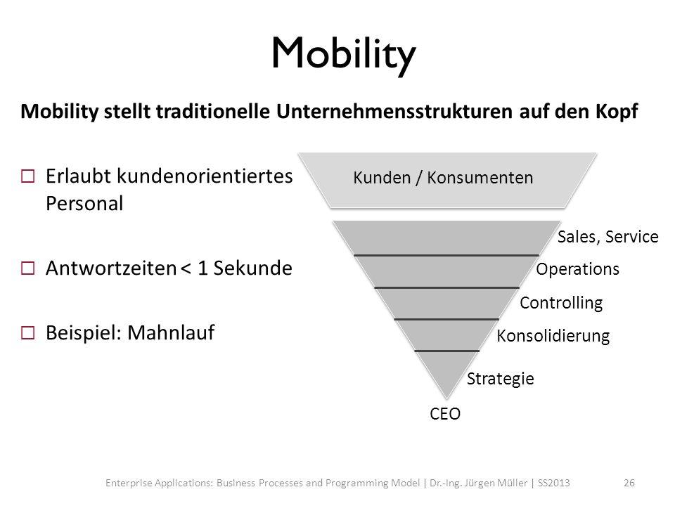 Mobility Mobility stellt traditionelle Unternehmensstrukturen auf den Kopf. Erlaubt kundenorientiertes Personal.