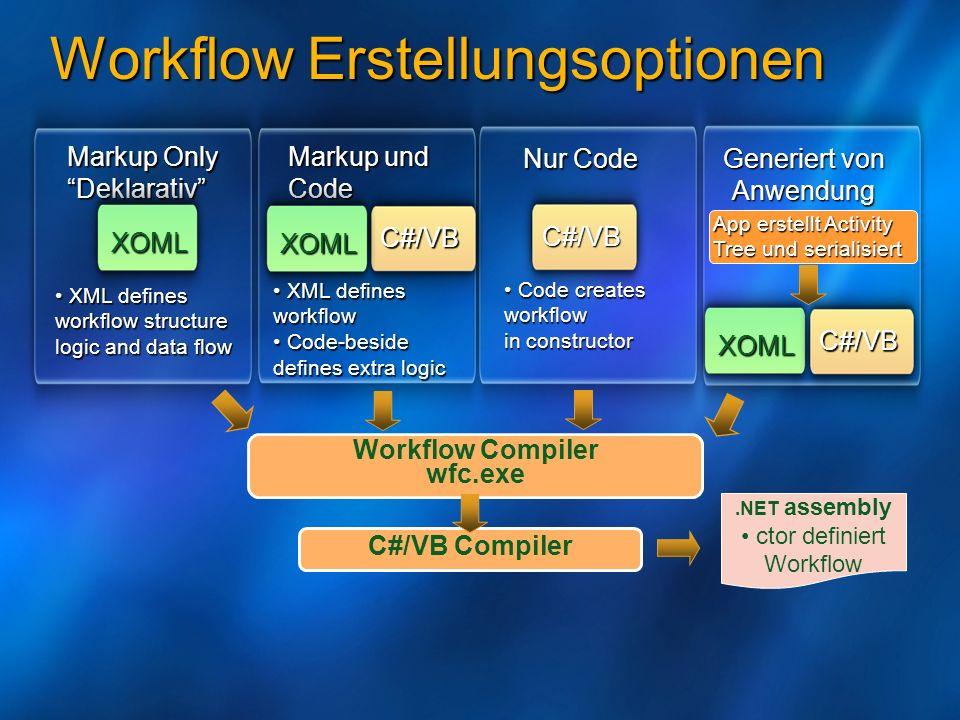 Workflow Erstellungsoptionen