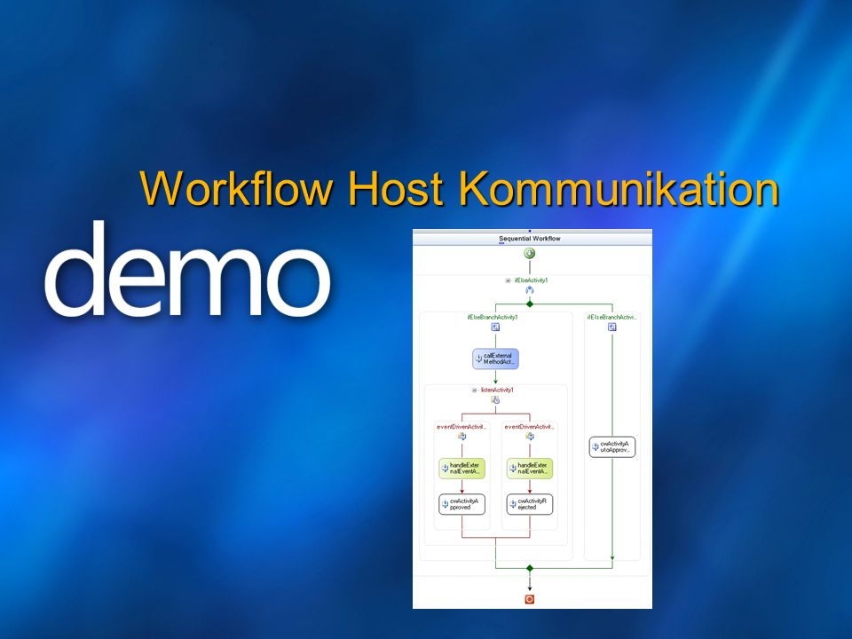Workflow Host Kommunikation