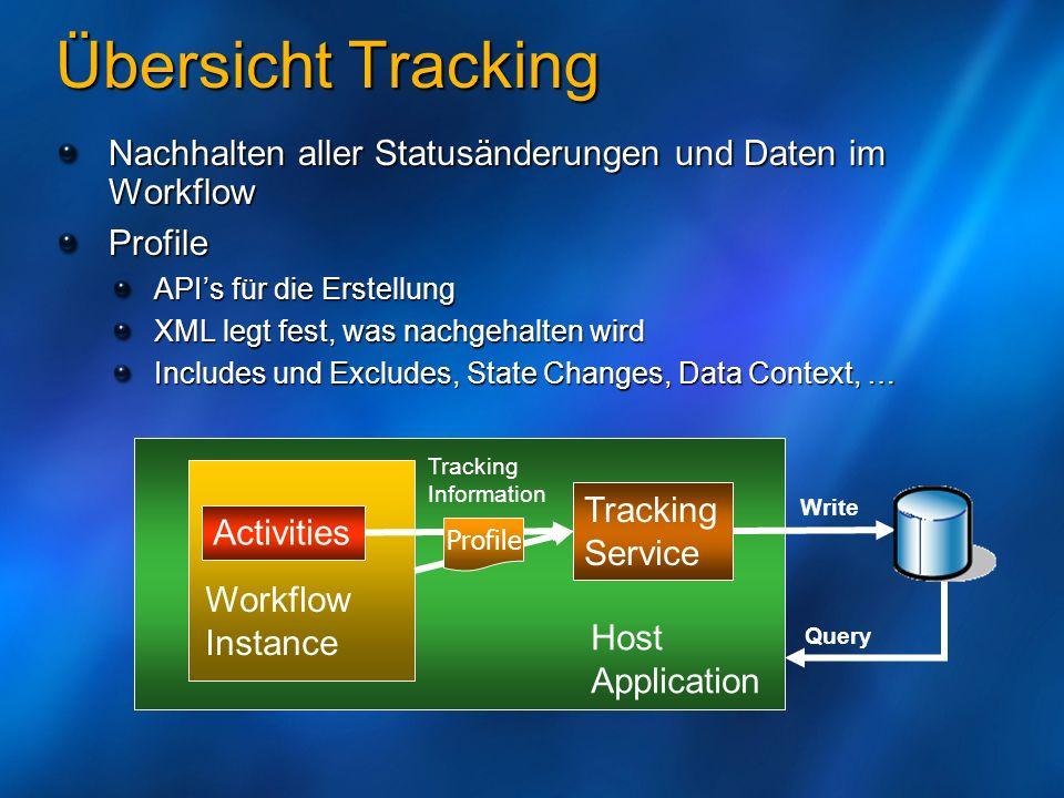 28/03/2017 3:56 PM Übersicht Tracking. Nachhalten aller Statusänderungen und Daten im Workflow. Profile.