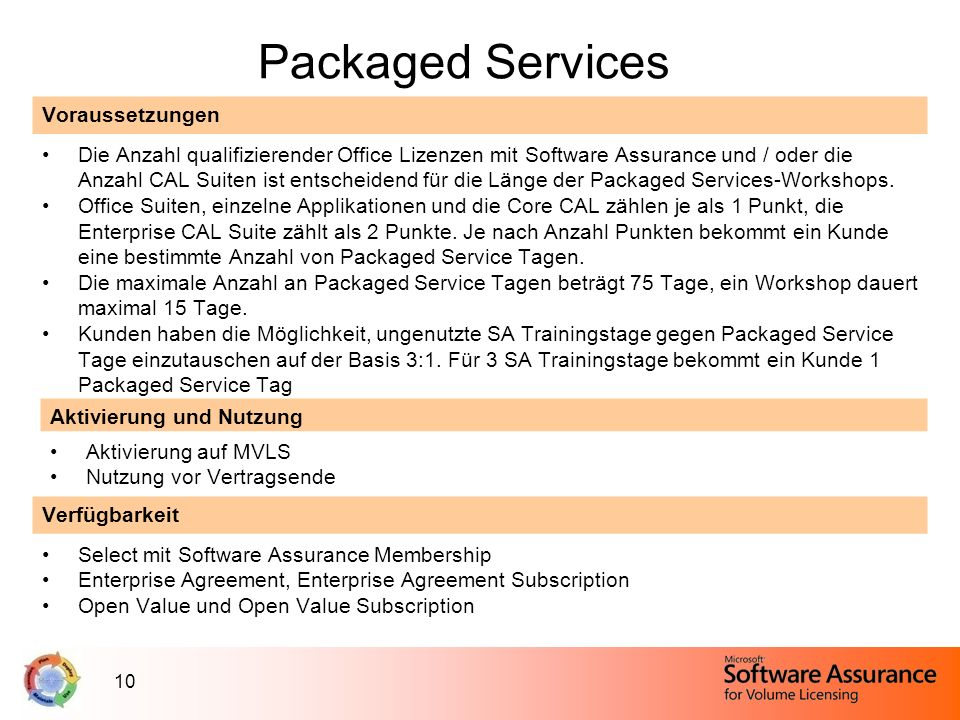Packaged Services Voraussetzungen