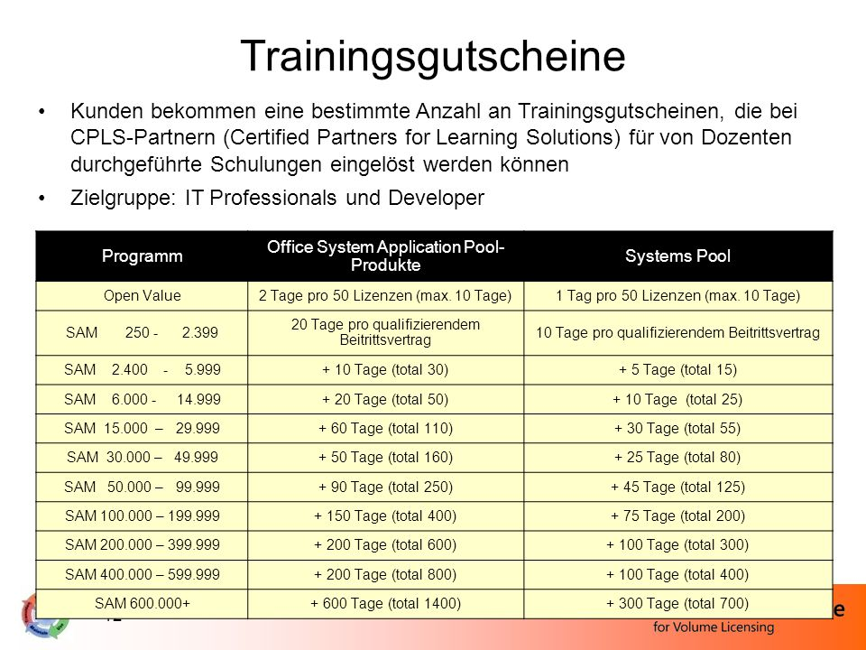 Trainingsgutscheine