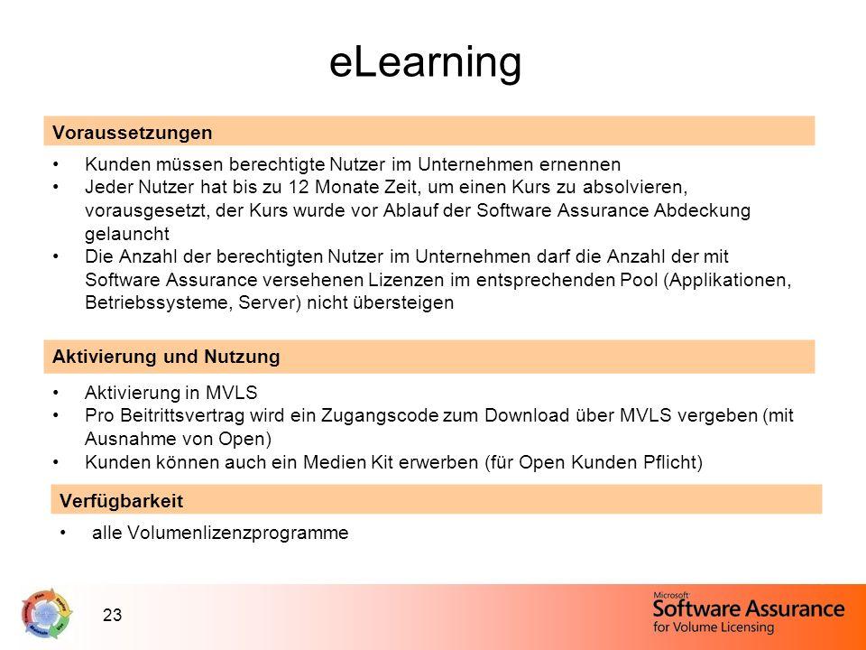 eLearning Voraussetzungen