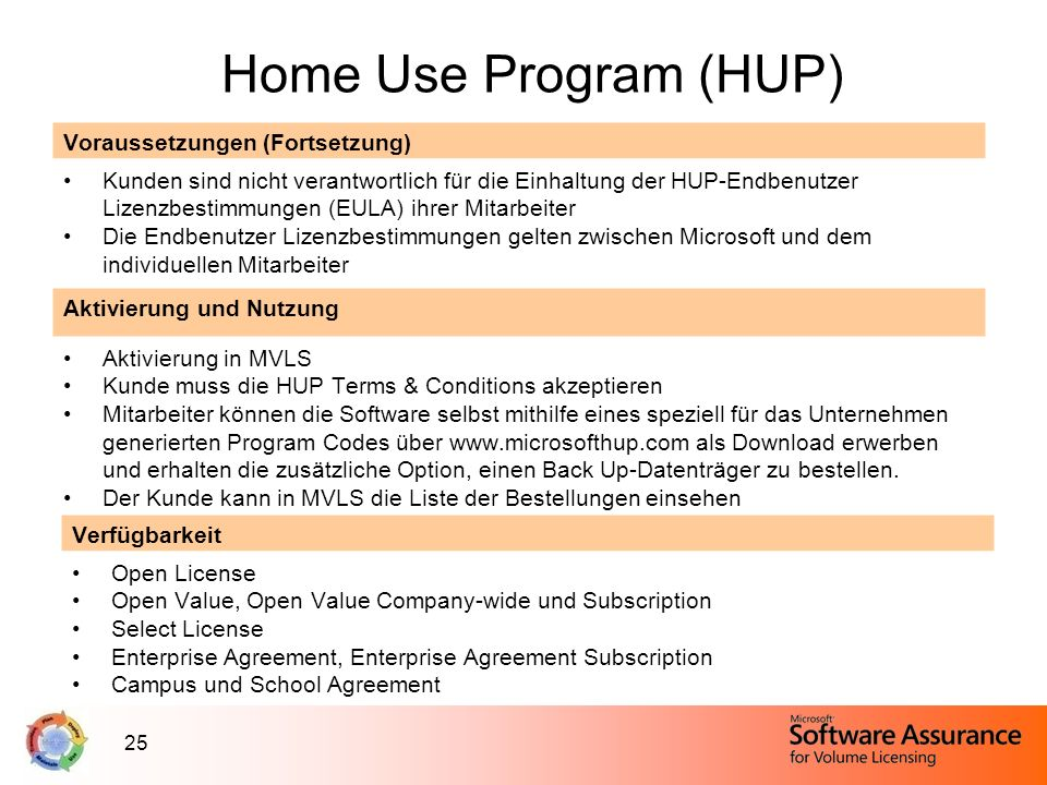 Home Use Program (HUP) Voraussetzungen (Fortsetzung)