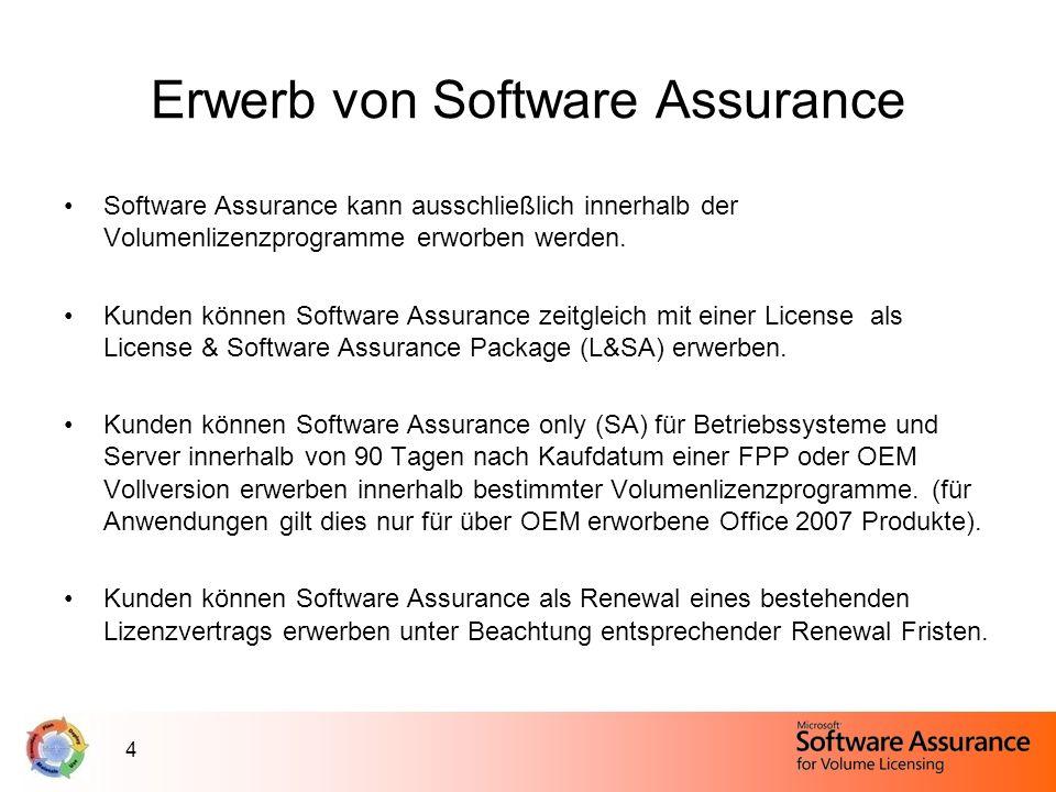 Erwerb von Software Assurance