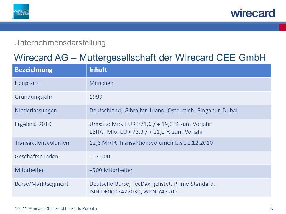 Wirecard AG – Muttergesellschaft der Wirecard CEE GmbH