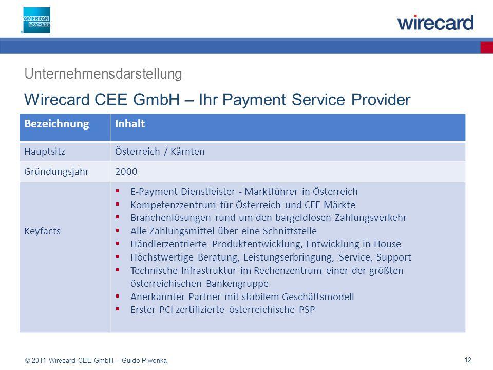 Wirecard CEE GmbH – Ihr Payment Service Provider