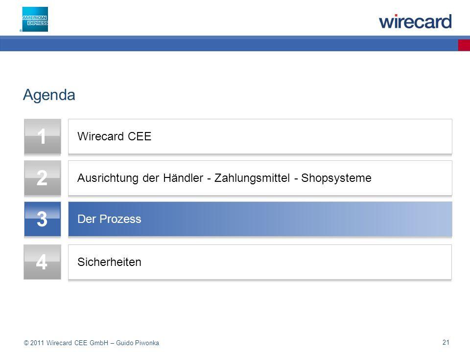 Agenda 1. Wirecard CEE. 2. Ausrichtung der Händler - Zahlungsmittel - Shopsysteme. 3. Der Prozess.