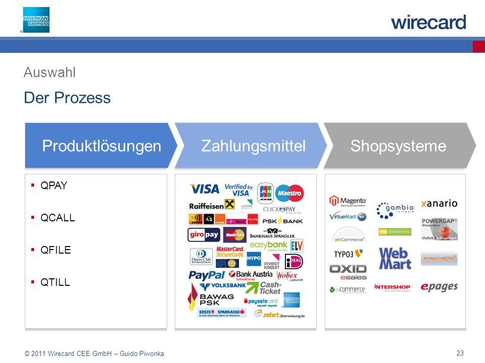 Der Prozess Produktlösungen Zahlungsmittel Shopsysteme Auswahl QPAY