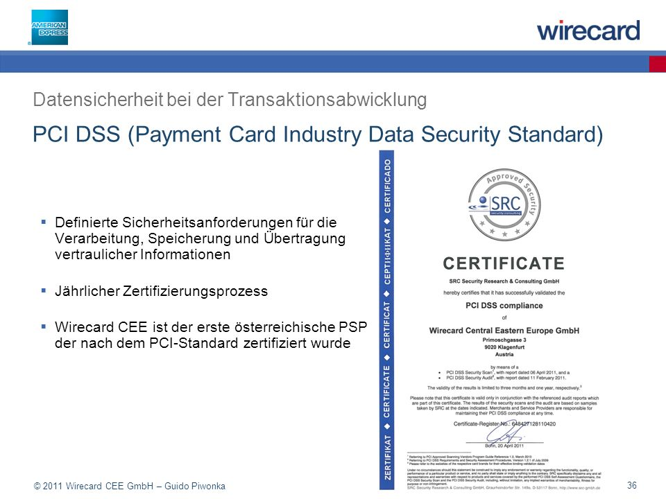 PCI DSS (Payment Card Industry Data Security Standard)