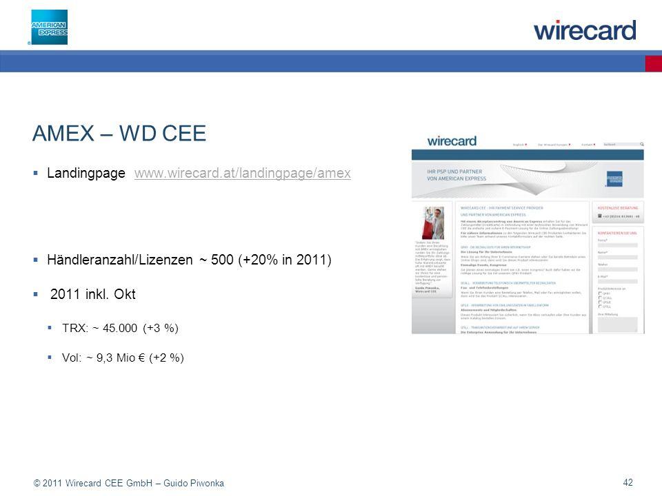 AMEX – WD CEE Landingpage www.wirecard.at/landingpage/amex