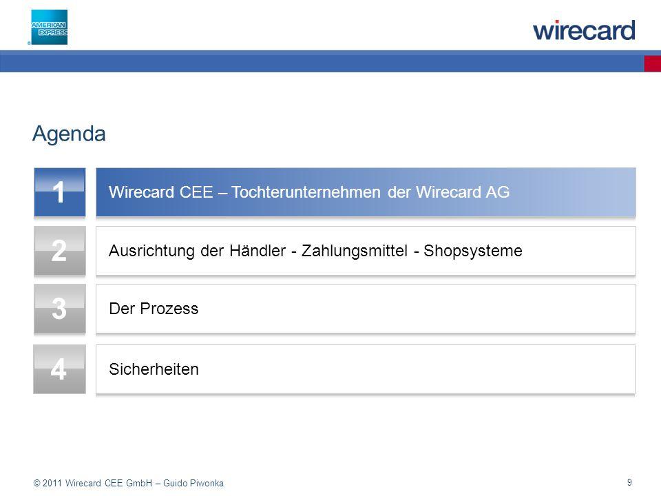 1 2 3 4 Agenda Wirecard CEE – Tochterunternehmen der Wirecard AG