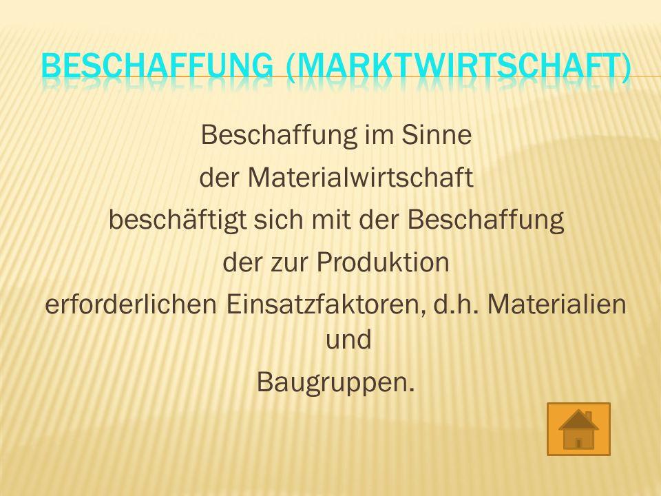 Beschaffung (Marktwirtschaft)