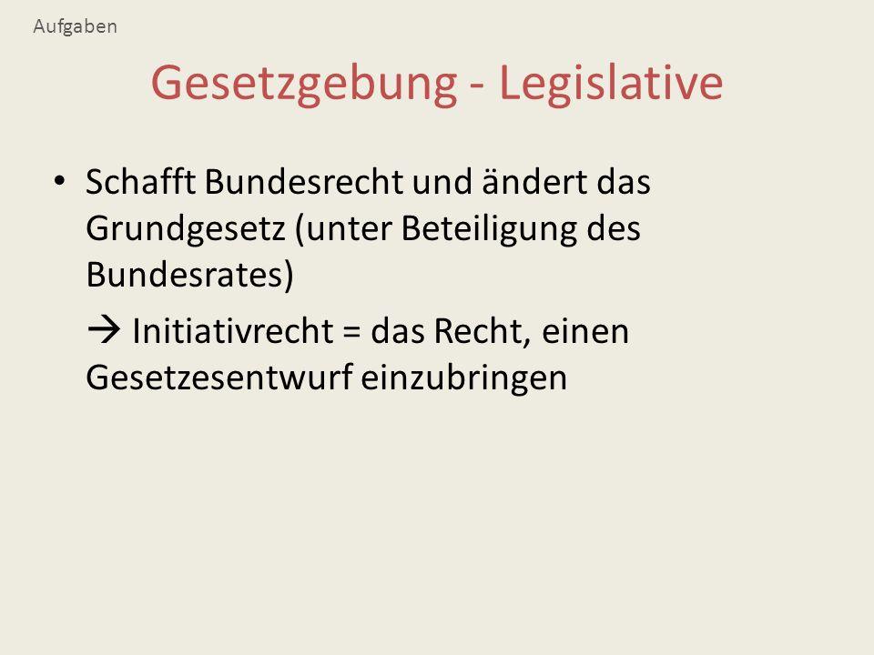 Gesetzgebung - Legislative