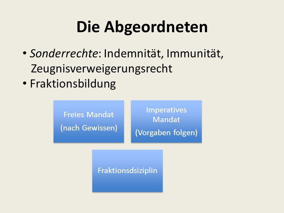Die Abgeordneten Sonderrechte: Indemnität, Immunität,