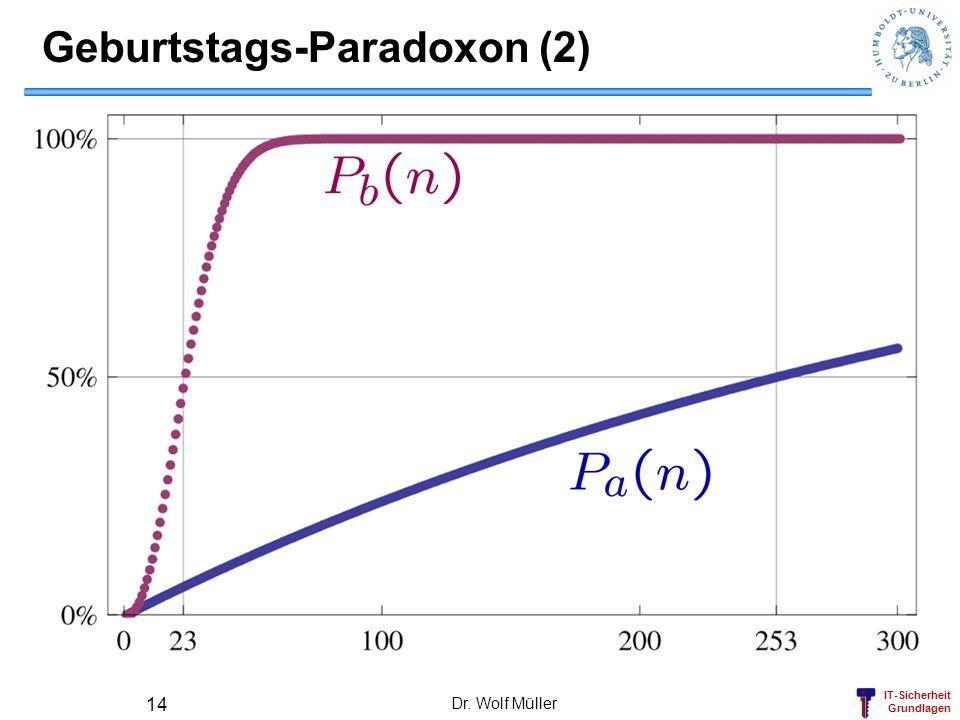 Geburtstags-Paradoxon (2)
