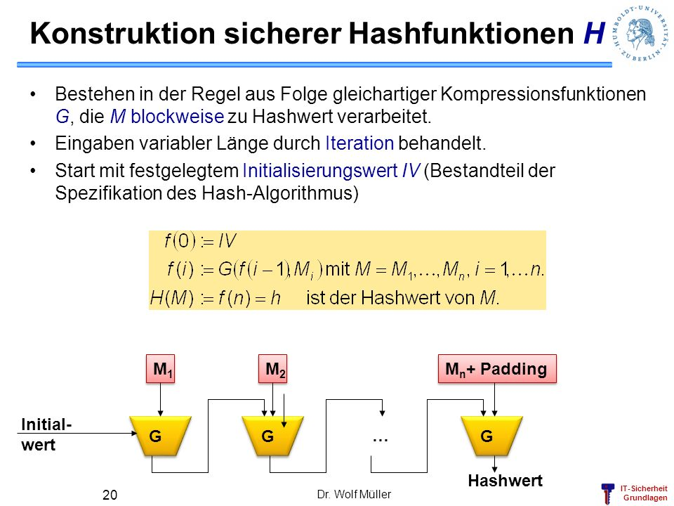 Konstruktion sicherer Hashfunktionen H