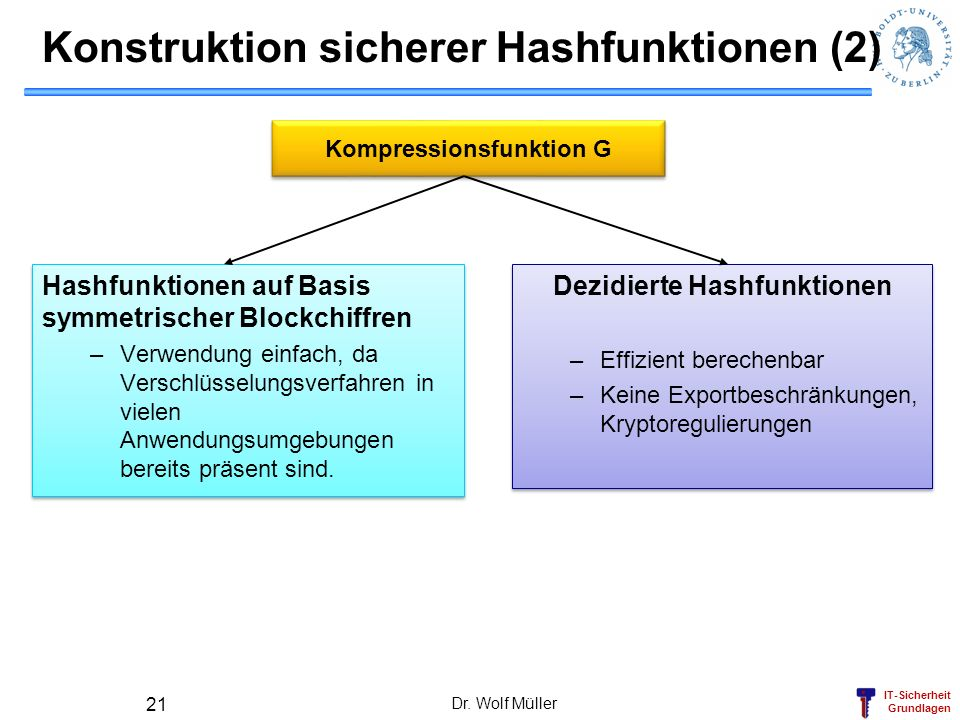 Konstruktion sicherer Hashfunktionen (2)