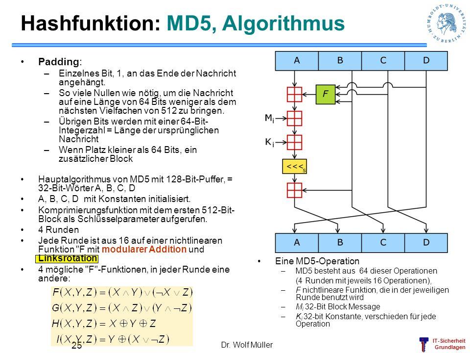 Hashfunktion: MD5, Algorithmus