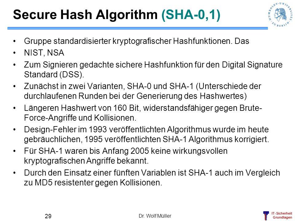 Secure Hash Algorithm (SHA-0,1)