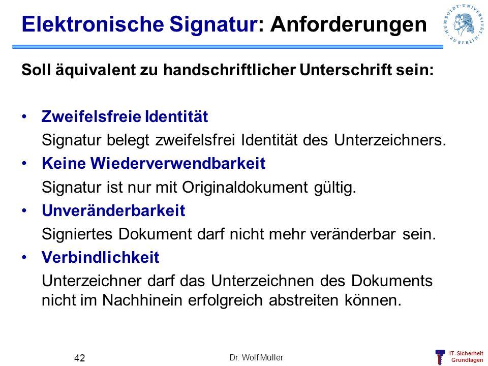 Elektronische Signatur: Anforderungen