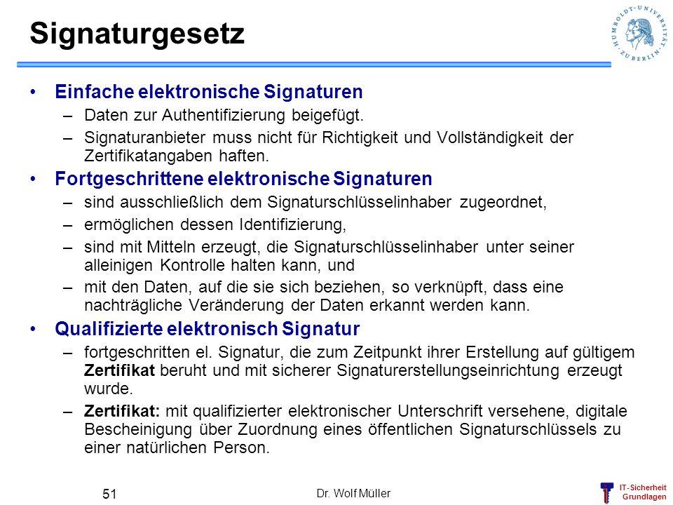Signaturgesetz Einfache elektronische Signaturen