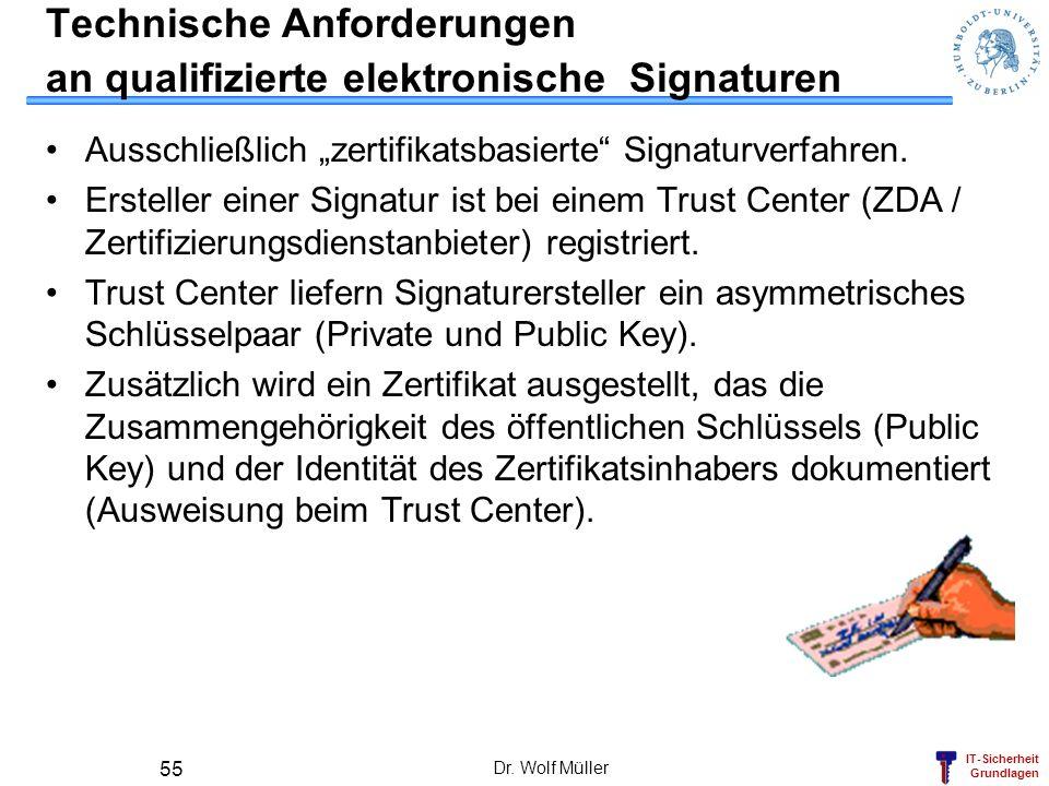 Technische Anforderungen an qualifizierte elektronische Signaturen