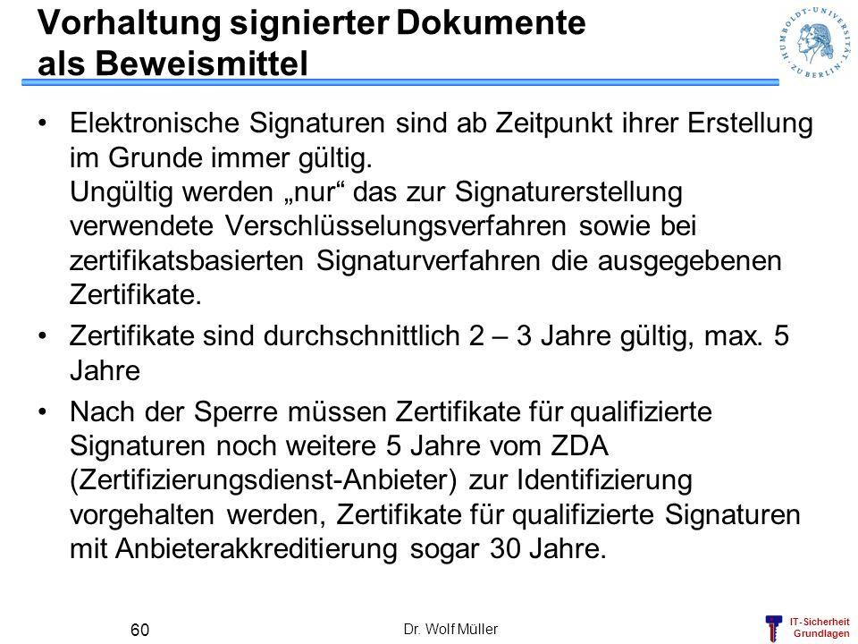 Vorhaltung signierter Dokumente als Beweismittel