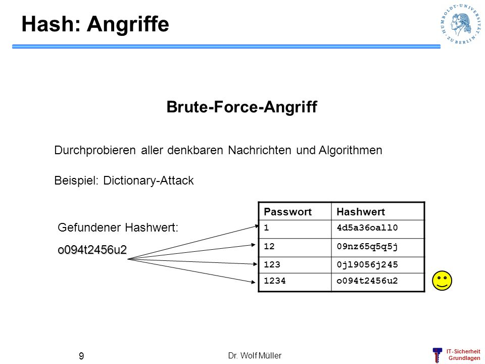 Hash: Angriffe Brute-Force-Angriff