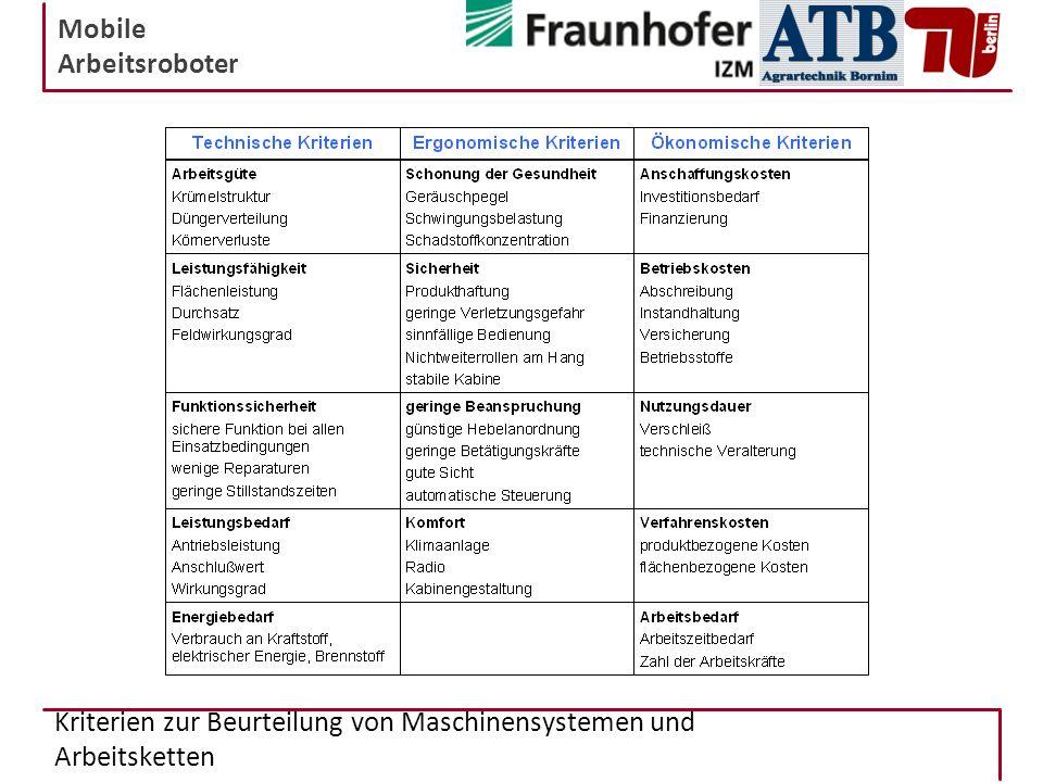 Kriterien zur Beurteilung von Maschinensystemen und Arbeitsketten
