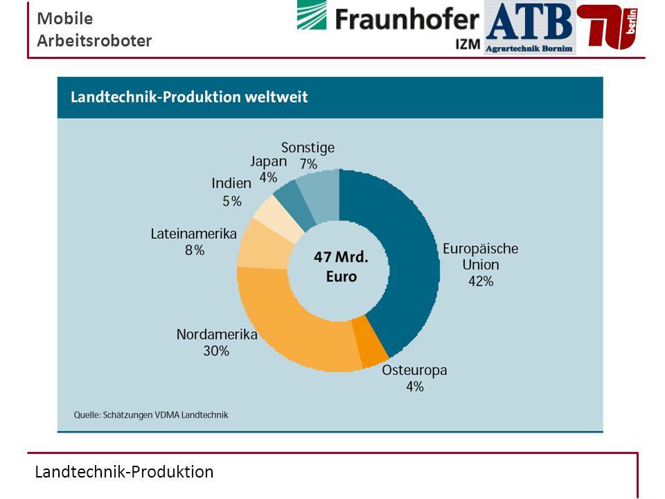 Landtechnik-Produktion